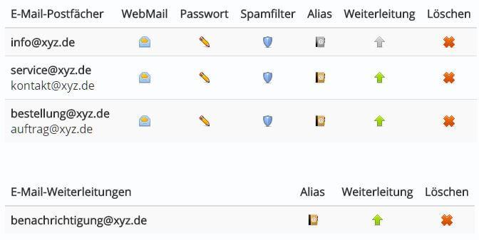 wie kann man eine e-mail adresse löschen
